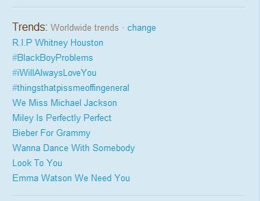 February.12.2012_Twitter_Trending