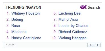 February 12 2012 Yahoo Trending Philippines