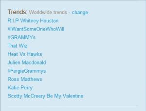 GRAMMYs trending twitter worldwide