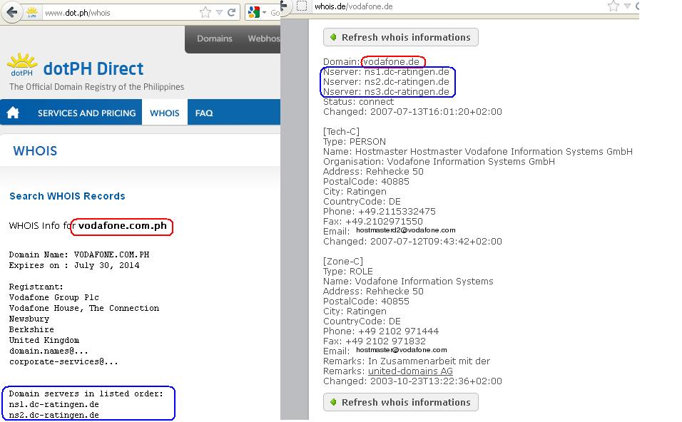 Vodafone Philippines Domain Registry
