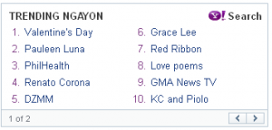 Trending on Yahoo! Philippines February_14.2012