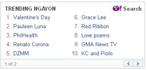 Trending on Yahoo! Philippines February_14.2012