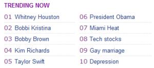 Yahoo! trending worldwide