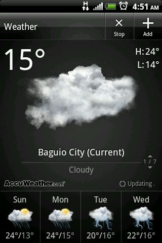 Baguio city temperature