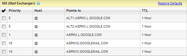 DNS MX record for Custom Gmail domain