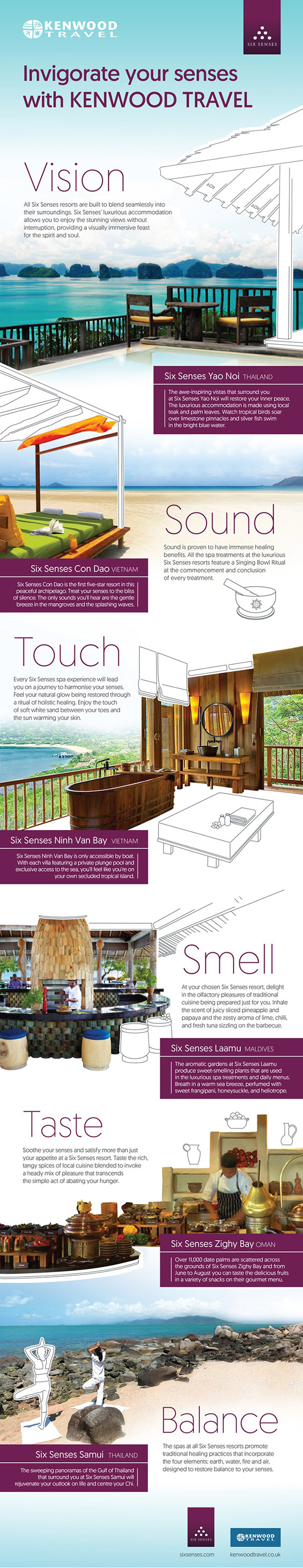Kenwood Travel Six Senses Infographic