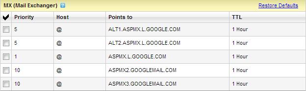DNS MX record for Custom Gmail domain